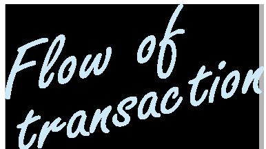 Flow of transaction